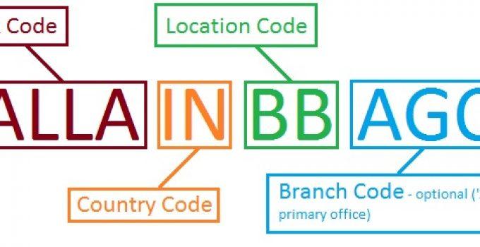 Codice BIC SWIFT: Cos'è, a Cosa Serve e Come si Utilizza