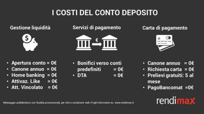 Conto Deposito Rendimax